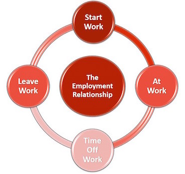 Employment Journey copy